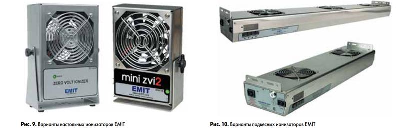 Варианты настольных и подвесных ионизаторов EMIT
