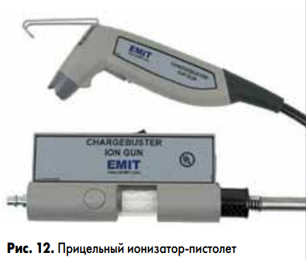 Рис. 12. Прицельный ионизатор-пистолет EMIT 50644
