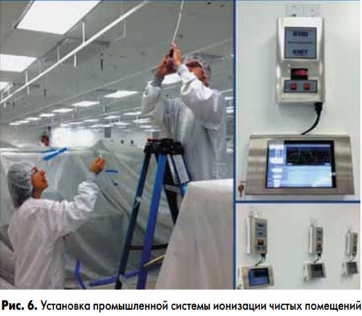 Рис. 6. Установка промышленной системы ионизации чистых помещений EMIT IRIS